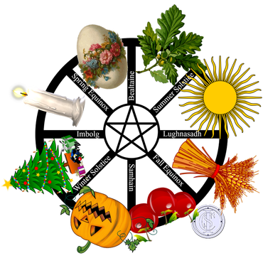 The Wiccan Wheel of the Year